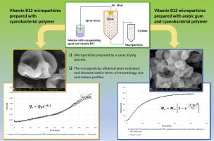 Application of a cyanobacterial extracellular polymeric substance in