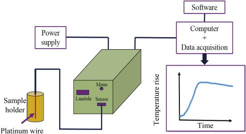 Thermal conductivity of aqueous Al2O3/Ag hybrid nanofluid at