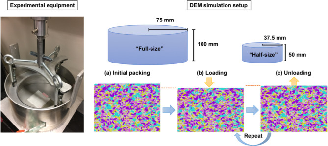 Discrete element modeling of deformable pinewood chips in
