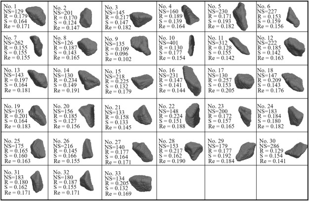 Shear Behaviors Of Granular Mixtures Of Gravel Shaped Coarse And