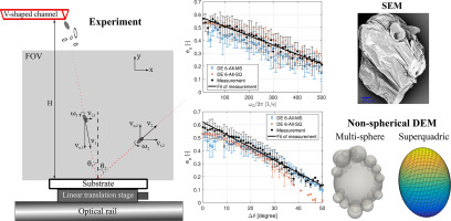 Ptv Experiments And Dem Simulations Of The Coefficient Of