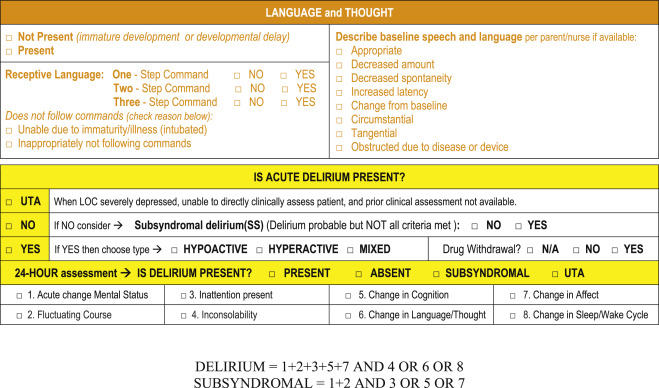 Development of the Vanderbilt Assessment for Delirium in