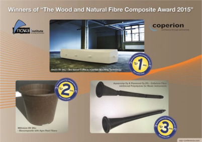 Wood and natural fiber composites current trend in consumer