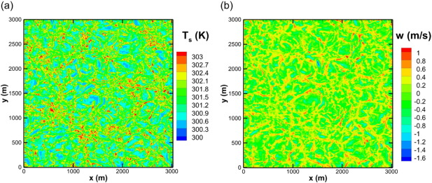 Atmospheric turbulence induced errors on measurements of