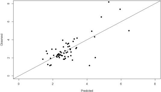 Estimating and mapping forest structural diversity using airborne
