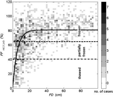 SMOS prototype algorithm for detecting autumn soil freezing