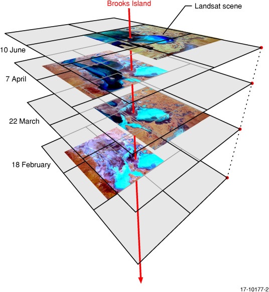 The Australian Geoscience Data Cube — Foundations and