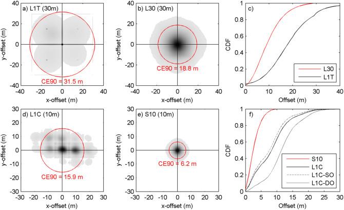 The Harmonized Landsat and Sentinel-2 surface reflectance