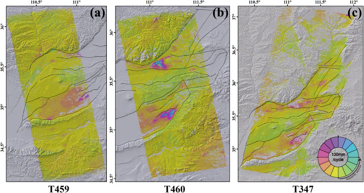 Deformation of Linfen-Yuncheng Basin (China) and its mechanisms