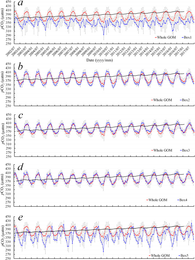A machine learning approach to estimate surface ocean pCO2