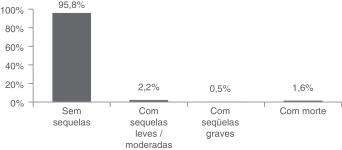Secuencia Rapida De Intubacion Epub Download