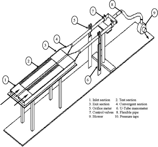 Analysis Of Fluid Flow And Heat Transfer In A Rib Grit Roughened