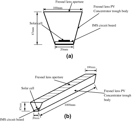 Experimental Characterisation Of A Fresnel Lens Photovoltaic