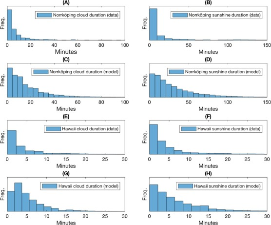 A Markov-chain probability distribution mixture approach to the