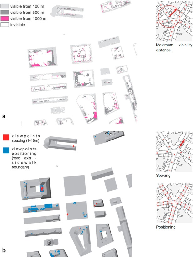 Assessing visibility in multi-scale urban planning: A