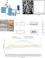 Modeling and experimental validation of a PVT system using nanofluid