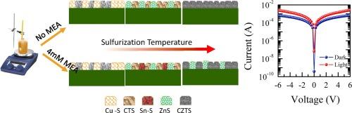 Eliminating secondary phases: Understanding kesterite phase