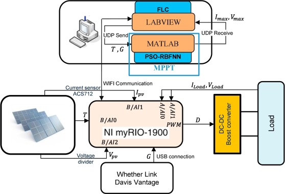 How To Add Pso Toolbox In Matlab
