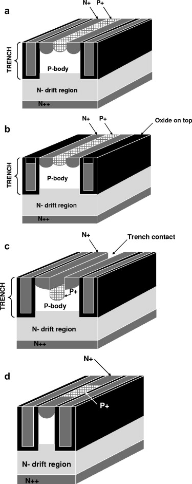 Power Trench MOSFETs with very low specific on-resistance