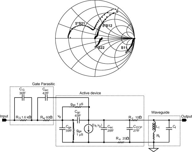 Gated Tunnel Diode In Oscillator Applications With High Frequency