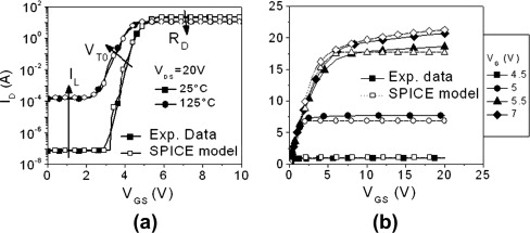 Compact model of power MOSFET with temperature dependent Cauer RC