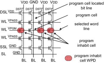 Word line program disturbance based data retention error