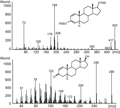 Seized Designer Supplement Named 1 Androsterone Identification As