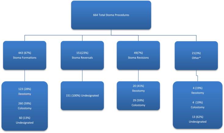 Owm 0516 Shah Table1
