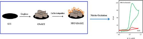 hydrogen bubble dynamic template fabrication of nanoporous cu film