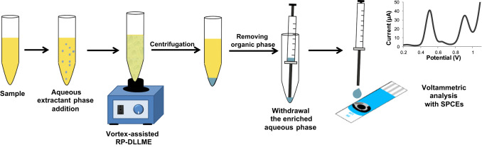 Genome analysis provides insights into crude oil degradation and.