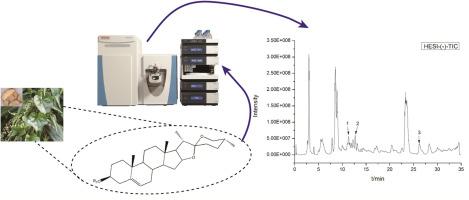 Development of an analytical method for twelve dioscorea