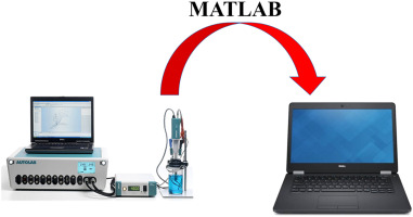 MATLAB in electrochemistry: A review - ScienceDirect