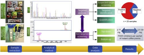 磷酸二酯酶5的测定(PDE5)使用液相色谱 - 高分辨率质谱在速溶咖啡预混物抑制剂(LC-HRMS)