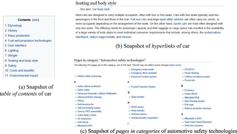 Toward data-driven idea generation: Application of Wikipedia to