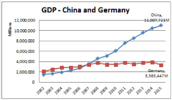 China's manufacturing locus in 2025: With a comparison of