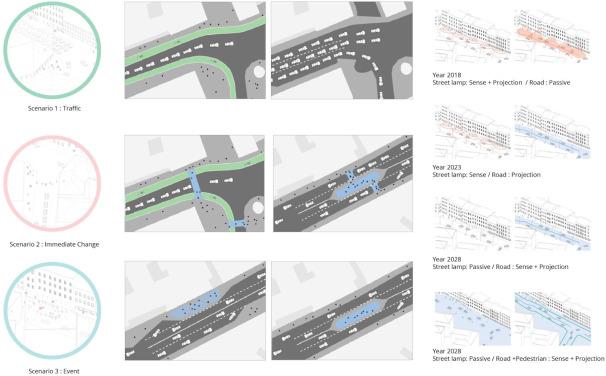 Reframing technologically enhanced urban scenarios: A design