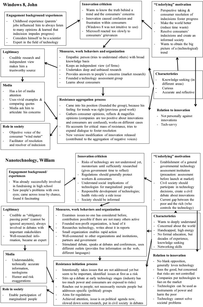 Self-assessment of current knowledge in surgery - 645 multiple choice questions with referenced explanatory answers