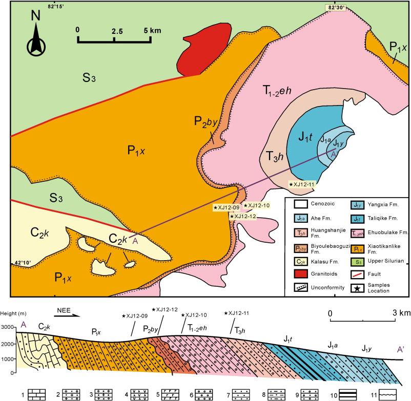 Latest Paleozoic–Early Mesozoic basin–range interactions in South ...