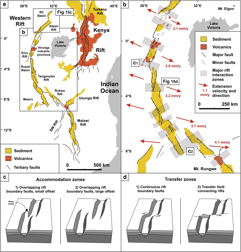 Insights into the effects of oblique extension on continental rift