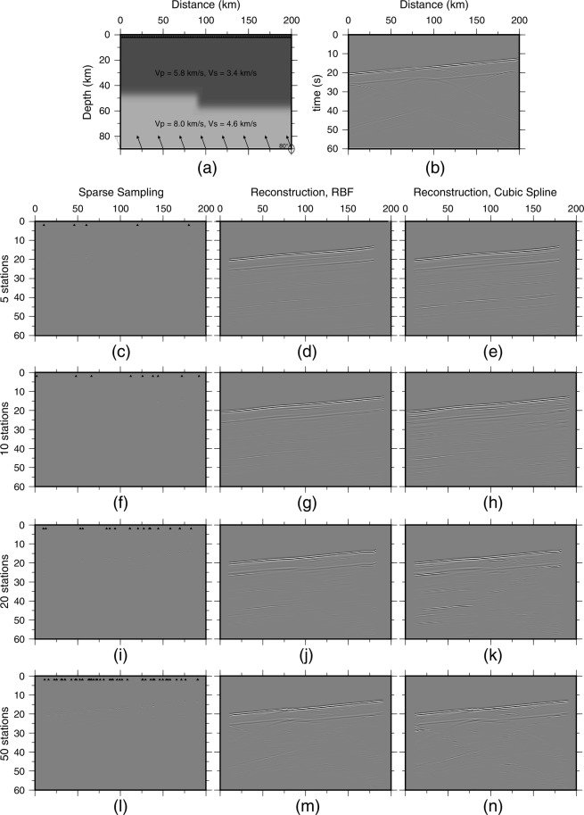 Moho imaging based on receiver function analysis with