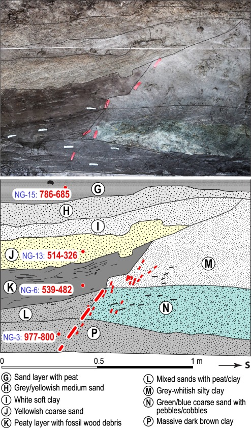 limit on slip rate and timing of recent seismic ground ruptures ondownload full size image