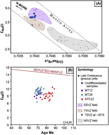 Extensional Tectonics During Late Cretaceous Evolution Of