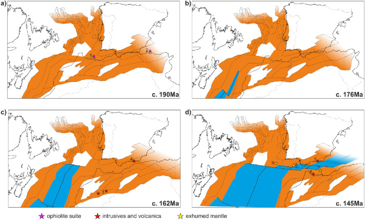 The Jurassic Evolution Of The Africa Iberia Conjugate Margin And Its