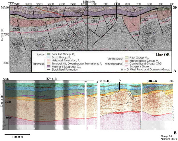 Mesoarchaean-Palaeoproterozoic crustal-scale tectonics of the