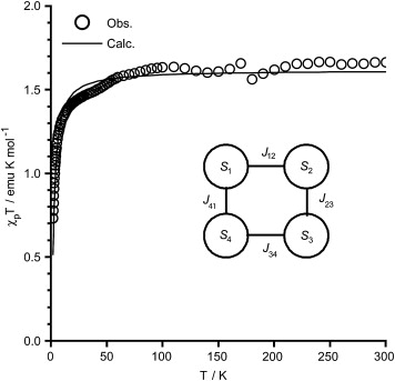 Synthesis and characterizations of free base and Cu(II