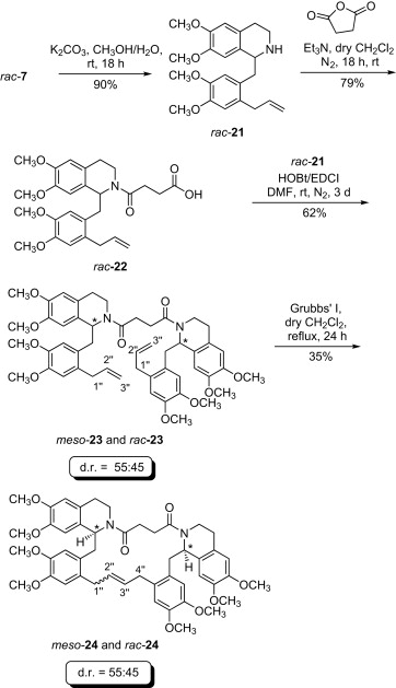 The synthesis of carbon-linked bisbenzylisoquinolines via ruthenium