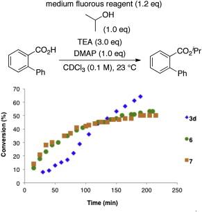 methyl m nitrobenzoate ir