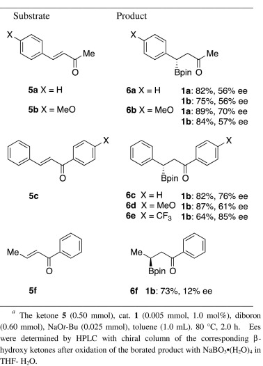 Asymmetric β-boration of α,β-unsaturated carbonyl compounds with chiral  Rh[bis(oxazolinyl)phenyl] catalysts - ScienceDirectScienceDirect.com