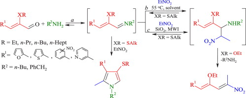 One-pot, three-component cascade synthesis of new tetrasubstituted