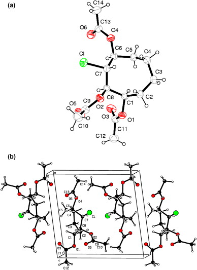 Efficient And Shortcut Syntheses Of Some Novel Eight Membered Ring